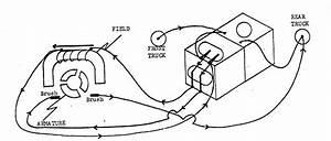 American Flyer 565 Wiring Problem