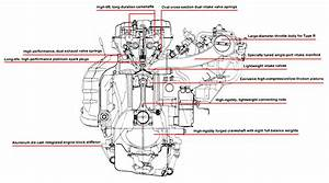 Acura  Honda Integra Type R Engine Information
