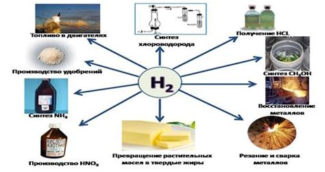 Сферы применения водорода – статьи – aйр техник в москве