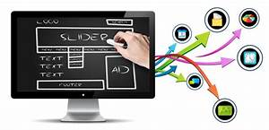 Website Designing And Developing Company In Miami | 299 ...
