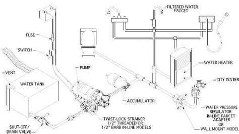rv plumbing diagram google search tiny house water