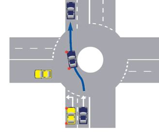 learners guide lesson plan roundabouts