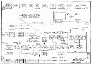 Tait T555 Sm Service Manual Download  Schematics  Eeprom