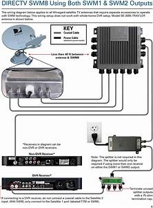 Wiring Diagram Directv Slimline 3