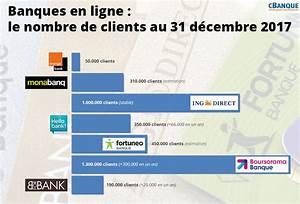 Ouvrir Un Compte Bancaire En Suisse En étant Français : boursorama banque belgique ~ Maxctalentgroup.com Avis de Voitures