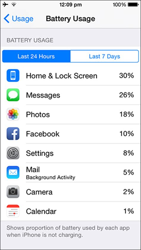 ios 8 features best new features