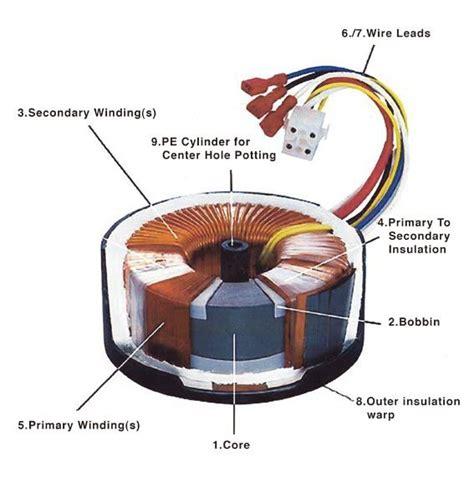 1000 ideas about toroidal transformer on pinterest micro computer audio lifier and hifi audio