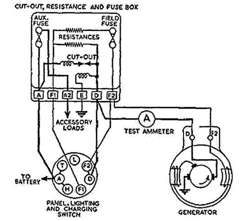 engine wiring lucas ignition switch wiring diagram