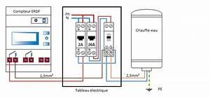 Disjoncteur Ballon Eau Chaude : tableau electrique chauffe eau menuiserie image et conseil ~ Dailycaller-alerts.com Idées de Décoration