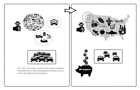 driving campaignauto talker networked urbanism