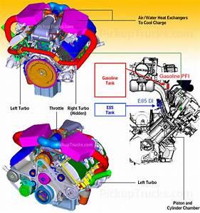 Sneak Peek  Ford U0026 39 S  U0026quot Bobcat U0026quot  Dual Fuel Engine