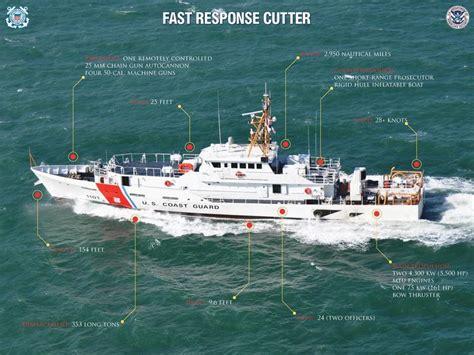 [ECS] Sentinel-class cutter ship Minecraft Project