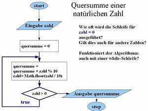 Quersummen Berechnen : algorithmen und flussdiagramme ~ Themetempest.com Abrechnung