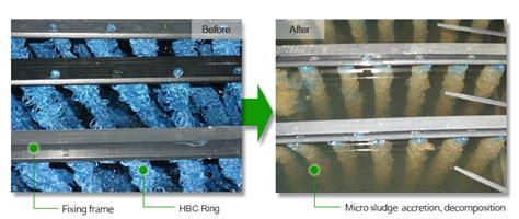Filter Media   FISHVIL - Recirculating Aquaculture Systems ...