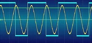 Digital Signal Processing Assignment Help