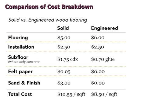 flooring cost comparison compare flooring costs home design
