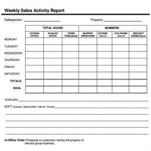 Sle Of Report Writing by 7 Sales Report Templates Excel Pdf Formats