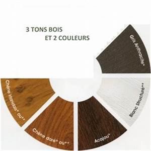Avenir Et Bois : avenir fen tres ~ Voncanada.com Idées de Décoration