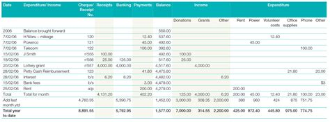 cashbook template nz communitynet aotearoa 187 computerised accounting systems