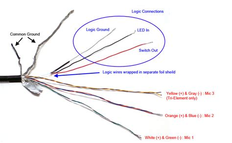 Earphone Wiring Diagram by Mx396 Switch Functions Logic Functions Wiring Scheme