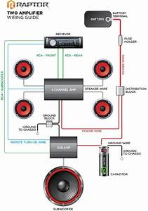 Should I Use Two Power Cables For Two Car Amps Or A Stronger One