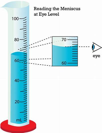 Cylinder Graduated Volume Measuring Reading Science Devices