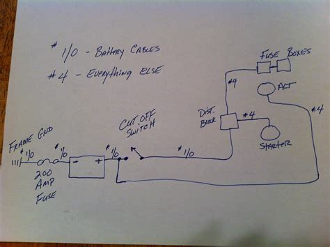 ls swap relocating battery  trunk wiring questions