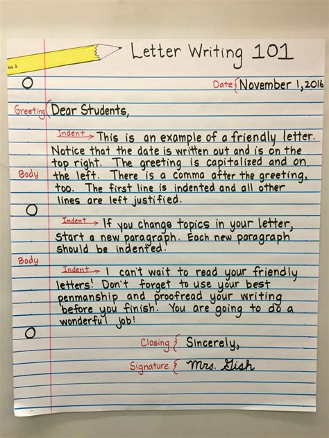 friendly letter example 4th grade friendly letter anchor chart 4th grade education 82208