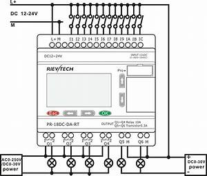 7 Complex Plc Panel Wiring Diagram Samples