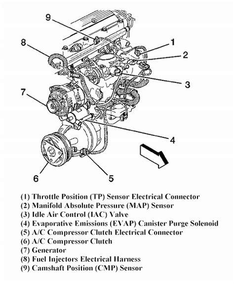 on board diagnostic system 2001 pontiac sunfire engine control belt diagram for 2000 oldsmobile silhouette
