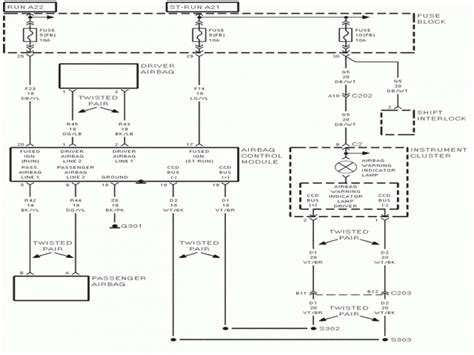 2001 Jeep Tj Wiring Diagram by 1998 Jeep Grand Wiring Diagram Wiring Forums