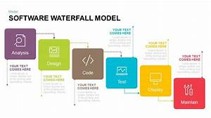 Waterfall Model Powerpoint Template And Keynote Slide