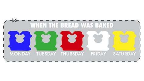 color of bread ties those plastic bread ties tell you what day your bread was