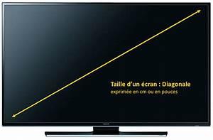 Dimension Tv 65 Pouces : dimension tv 50 pouces ~ Melissatoandfro.com Idées de Décoration