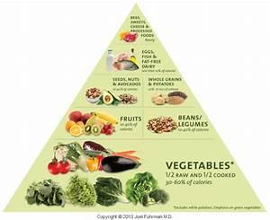 Dr. Joel Fuhrman's Nutritarian Diet | Instill Health