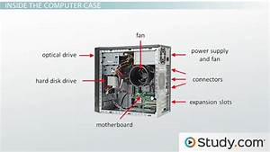 What Is A Computer System Unit