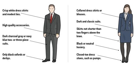 Here's What The 'boardroom Formal' Dress Code Really Means