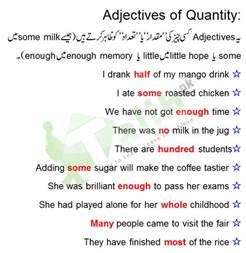 Adjectives Definition and Examples
