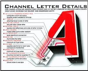Channel Letter Signs