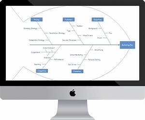 Fishbone Diagram Software For Mac