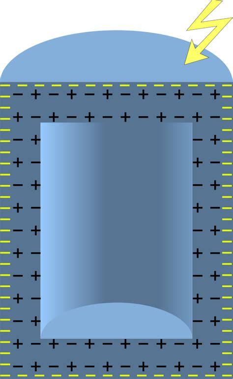Gabbia Di Faraday Risonanza Magnetica - la gabbia di faraday rmnonline