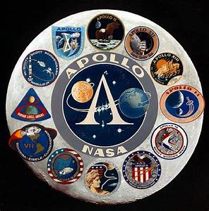 Moon Exploration: Apollo Program & Landing | Online ...