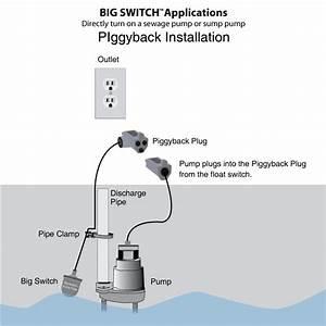 Piggyback Float Switch Wiring Diagram Level Switch Diagram