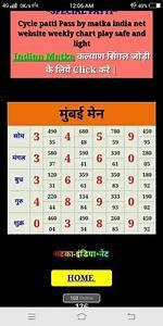 Main Ratan Bombay Weekly Matka Google Play Store