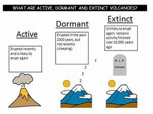 Earthquakes and Volcanoes – Mrs Conrad's KIS IGCSE ...