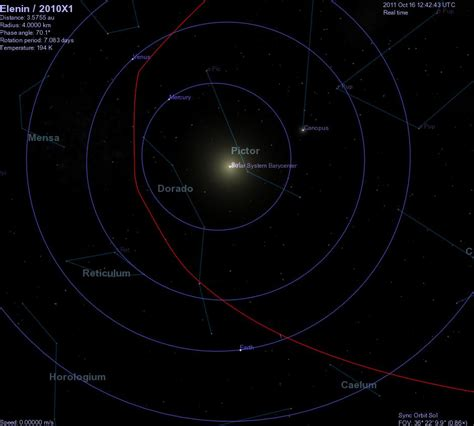 Comet Elenin - Christian Discussions MSN