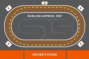 Outdoor Track Info  U2013 Dirtrunner U0026 39 S R  C Car Club