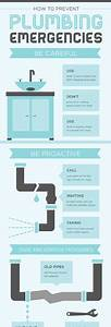Incredible Plumbing And Pipe Diagram  Ever Wonder How Your