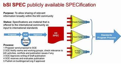 Bsi Spec Process Standard Standards Template Buildingsmart