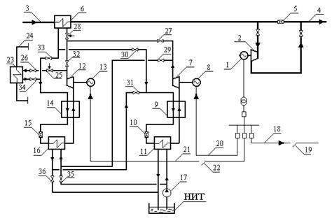 Применение детандергенераторных агрегатов при утилизации вэр энергосбережение в теплоэнергетике и теплотехнологиях
